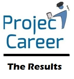 Project Career the Results logo